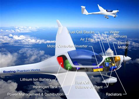 hydrogen aircraft technology books future transportation boeing flies battery