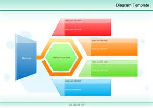 diagram templates exles of business diagram
