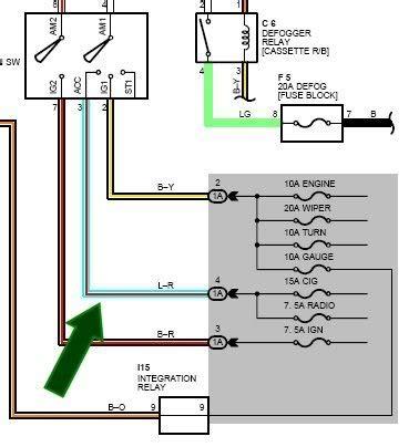 perodua kancil fuse box wiring diagram with description