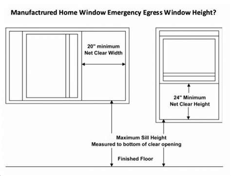 Minimum Window Sill Height Second Floor by On A Manufactured Home What Is The Maximum Window Sill