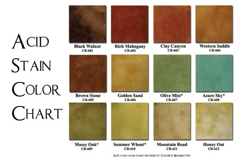 sherwin williams stain colors best free sherwin williams concrete stain 2 31638