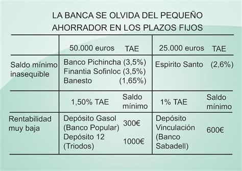 depositos bancarios a plazo fijo de banco santander adicae impositores usuarios