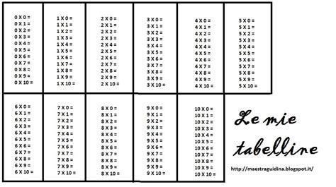 tavola pitagorica da stare per bambini schema delle tabelline le tabelline da stare gratis