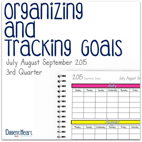 organizing yourself 100 organizing yourself questions to ask when