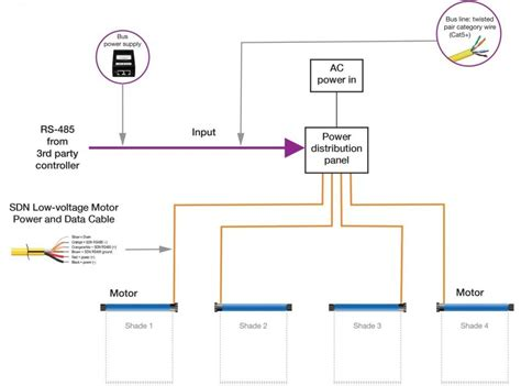somfy switch wiring diagram 27 wiring diagram images