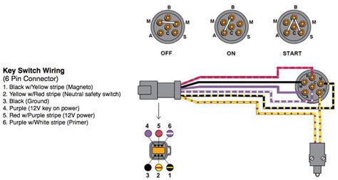 push to choke ignition switch wiring diagram push free
