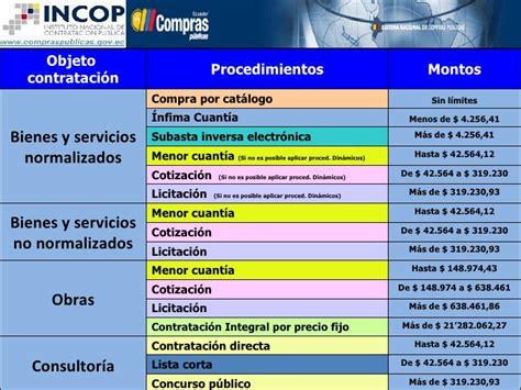requisitos para declarar renta del ao 2016 en colombia base para declaracion de renta en colombia 2016 montos