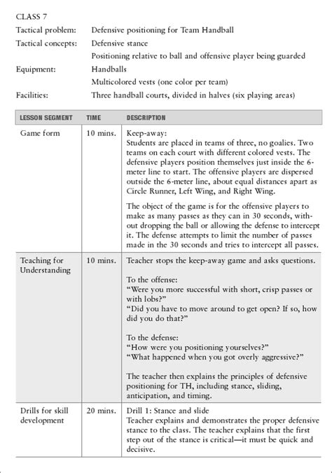 phys ed lesson plan template lesson plan exles physical education lesson plan