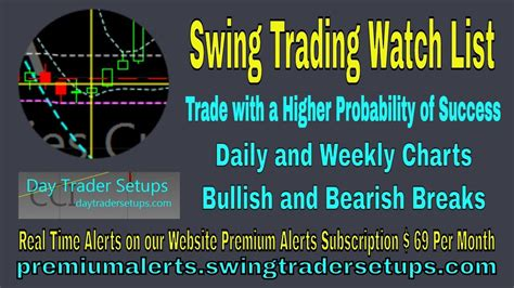 swing vs day trading swing trading watch list video for february 15th price