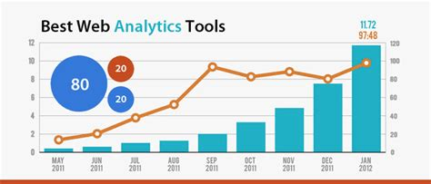 best web analytics tools 10 best web analytics tools for anlaysing