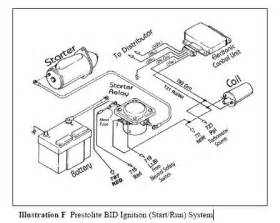 1981 jeep cj7 fuse box diagram 1981 free engine image for user manual