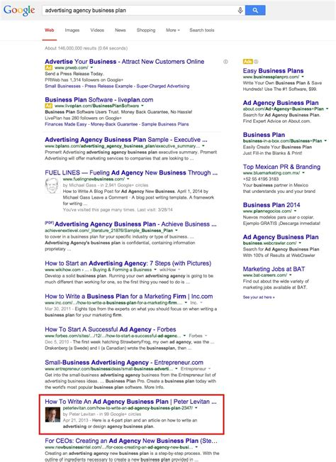 Advertising Agency Business advertising agency business plan search