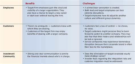 ocbc s analytics strategy and what brands can learn from it marketing interactive merging the brands and branding the merger