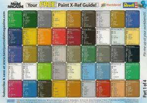 the airfix tribute forum view topic humbrol colour conversion charts