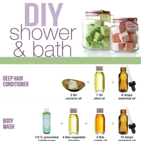diy shower gel 17 best ideas about shower gel on jelly bath lush shower jelly and lush