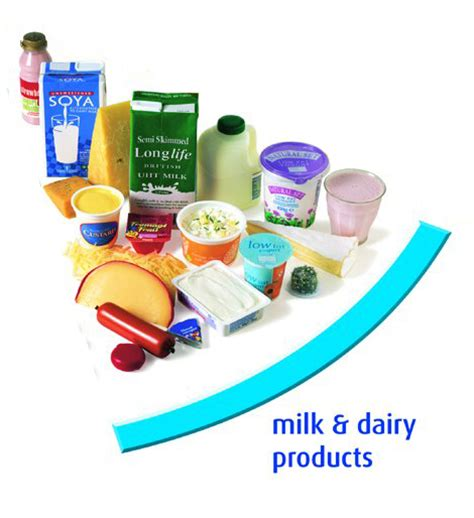 The Best Diet Milk And Cheese Department by Dairy Food Www Pixshark Images Galleries