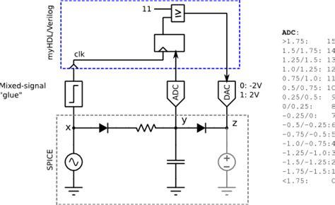 analog layout jobs in taiwan digital mixed signal resume proofreadingwebsite web fc2 com
