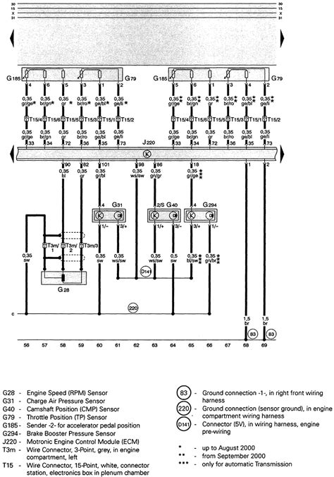2001 audi a4 1 8 ecm engine wire wiring diagram schemes