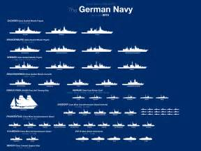 here are all the ships in the german navy business insider