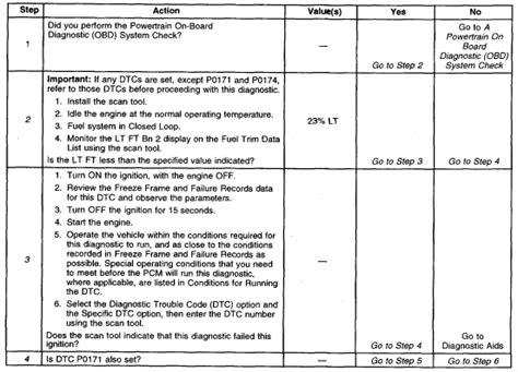 diagnostic information and procedures dtc p0842 2006 chevrolet cobalt cobalt pursuit vin po171 code pictures to pin on pinsdaddy