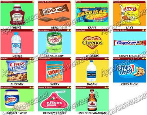 food quiz trivia canada pack 2 answers apps