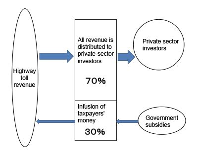 jp infrastructure fund rieti global financial crisis and policy issues that