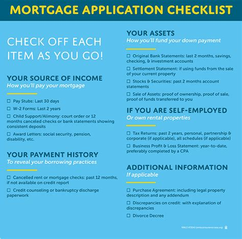 how does the mortgage application process take the borrowing process atlantic bay mortgage