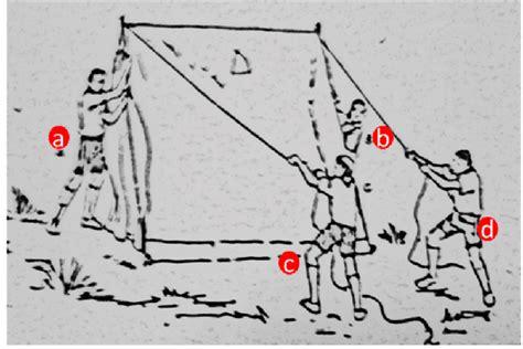 cara membuat jemuran kemah panduan mendirikan tenda perkemahan yang baik dan benar
