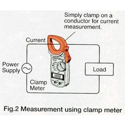 Constant Line Splitter Pembagi Arus Listrik apakah cl meter atau tang ere itu meter digital