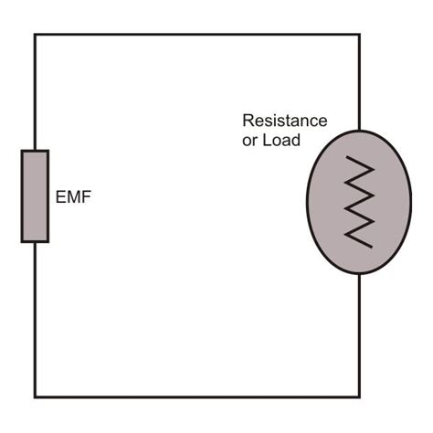 resistance calculator voltage and current how to calculate the values of current voltage and resistance in a circuit