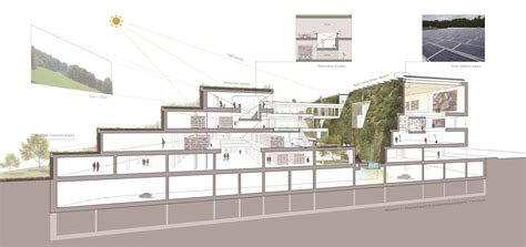 sectional perspective gallery of taichung city cultural center competition entry