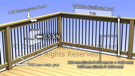 Porch Building Regulations deck stair railing studio design gallery best design