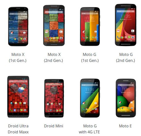 android version 5 0 motorola android l update eligible smartphones include