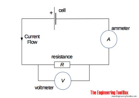 electric circuit definition volt ere volt ere definition