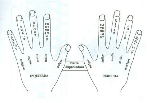 las diosas de cada 849908768x 2 mecanograf 237 a ofim 225 tica blog