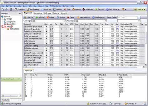 pay per click bid management ppc pay per click bid management software adwords