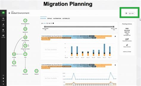 Turbonomic 5 9 Introduces Public Cloud Cost Compare And Migration Scenarios Esx Virtualization Cloud Migration Plan Template