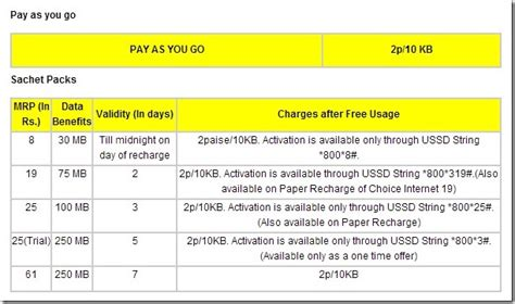 3g recharge reliance 3g pack