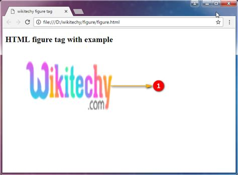 html tutorial a tag html tutorial figure tag in html html5 html code
