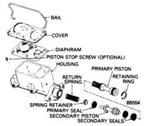 car brakes leaking wiring source