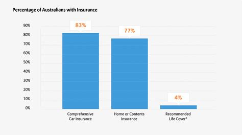 how much is house insurance nz house insurance calculator australia 28 images house insurance nz calculator 28