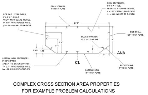 cross section exles product sheet