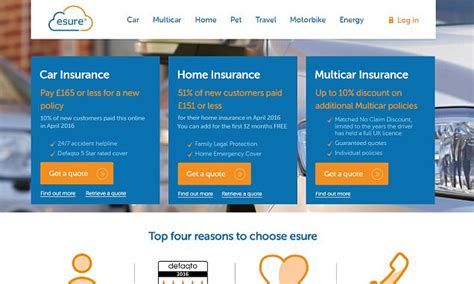Esure shares drop 25% as insurance group completes