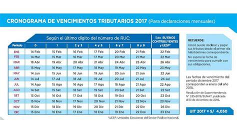 cronograma declaraciones pdt sunat 2016 cronograma de vencimiento de obligaciones tributarias 2017