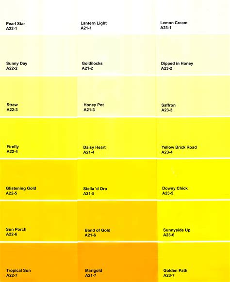 exceptional yellow paint colors 1 yellow paint color chart neiltortorella