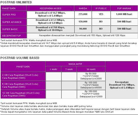 Paket Modem Smartfren paket smartfren connex pascabayar