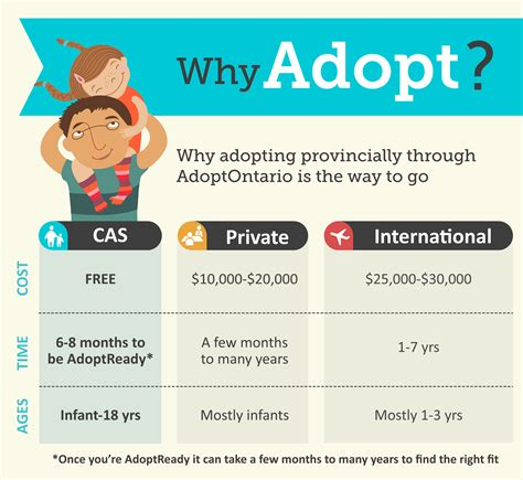 how to an adopted adopt children s aid foundation