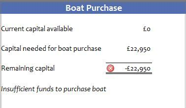capital one boat loans introducing your new narrowboat budgeting software