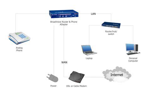 ip phone visio stencil visio voip diagram visio firewall diagram mr168 co