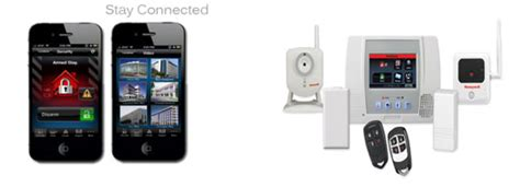 security alarm system for bellevue home or business asi